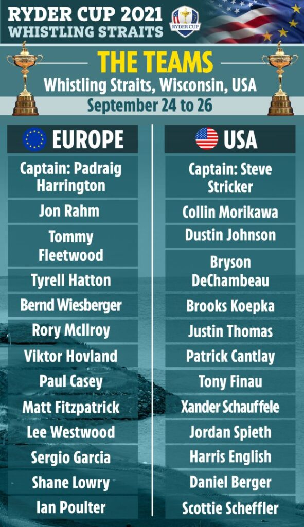2021 Ryder Cup: Why is Tiger Woods not playing for USA ...
